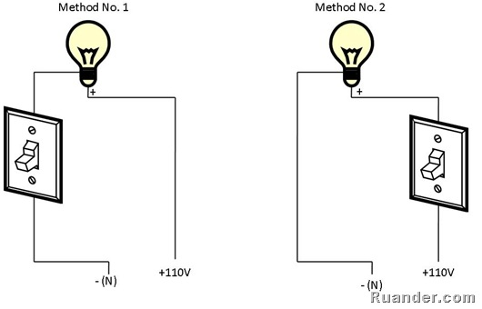 Ruander.com: Proper way to wire a light switch